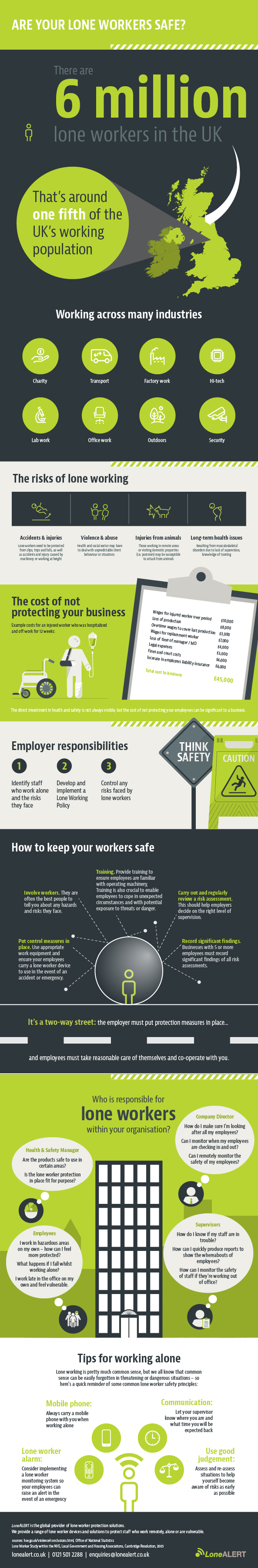 Lone Worker Protection from LONEALERT - Infogaphic Are your lone workers safe?