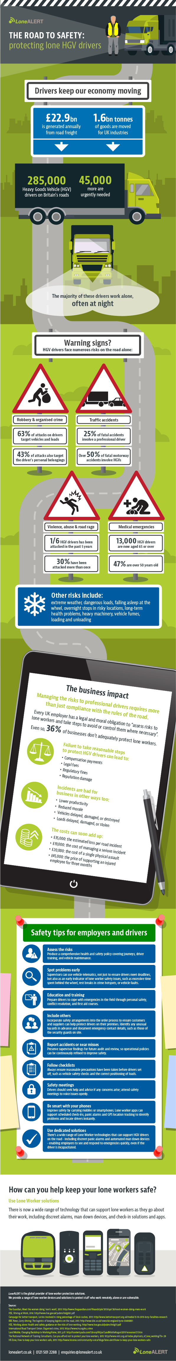 Lone Worker Protection from LONEALERT - The HGV drivers guide to lone working safety - Infographic