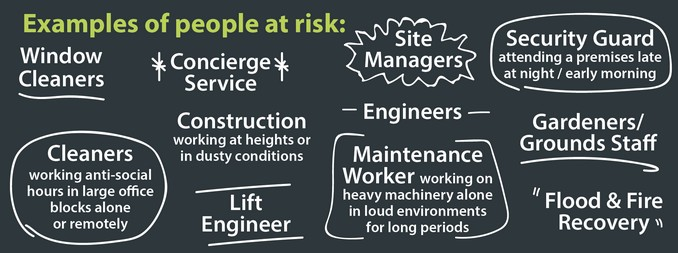 Example of people at risk include Cleaners, Maintenance workers, Construction, Engineers, Security guard, Gardeners, Window Cleaners, Concierge Service, Lift Engineer, Flood and Fire Recovery.