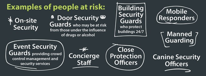 Example of people at risk include On-site security, Manned guarding, Door security guards who may be at risk from those under the influence of drugs or alcohol, Building security guards who protect buildings 24/7, Canine Security Officers, Mobile Responders, Concierge Staff.