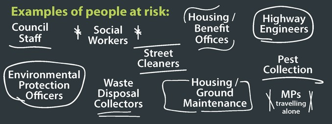 Example of people at risk include Council staff