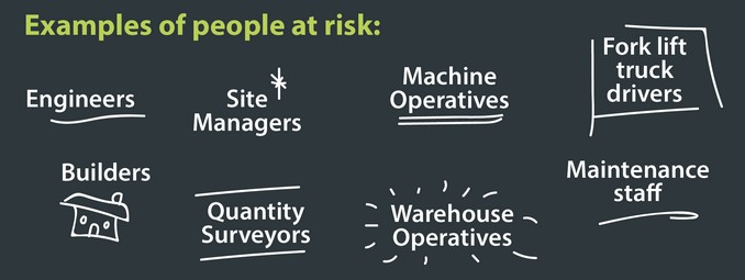 Example of people at risk include Engineers, Builders, Quantity Surveyors, Site Managers, Machine operatives, Warehouse operatives, Maintenance staff, Fork lift truck drivers.