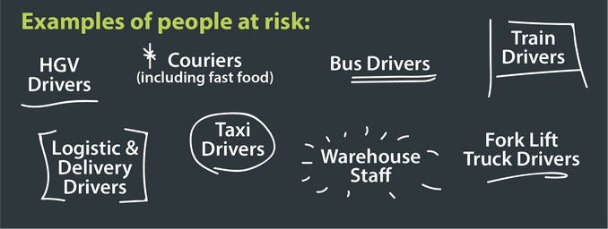 Example of people at risk include HGV Drivers, Logistic and delivery drivers, Couriers, Fast Food Delivery, Taxi drivers, Bus drivers, Train drivers, Fork lift truck driver, Warehouse.