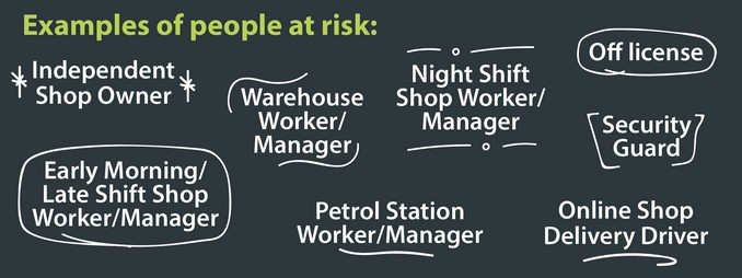 Example of people at risk include Early morning/late shift shop worker/manager, Petrol station worker/manager, Warehouse worker/manager, Night shift shop worker/manager, Online shop delivery driver, Small Owner Managed Shop, Off-License, Public House / Bar, Bookmakers, Security Guard.