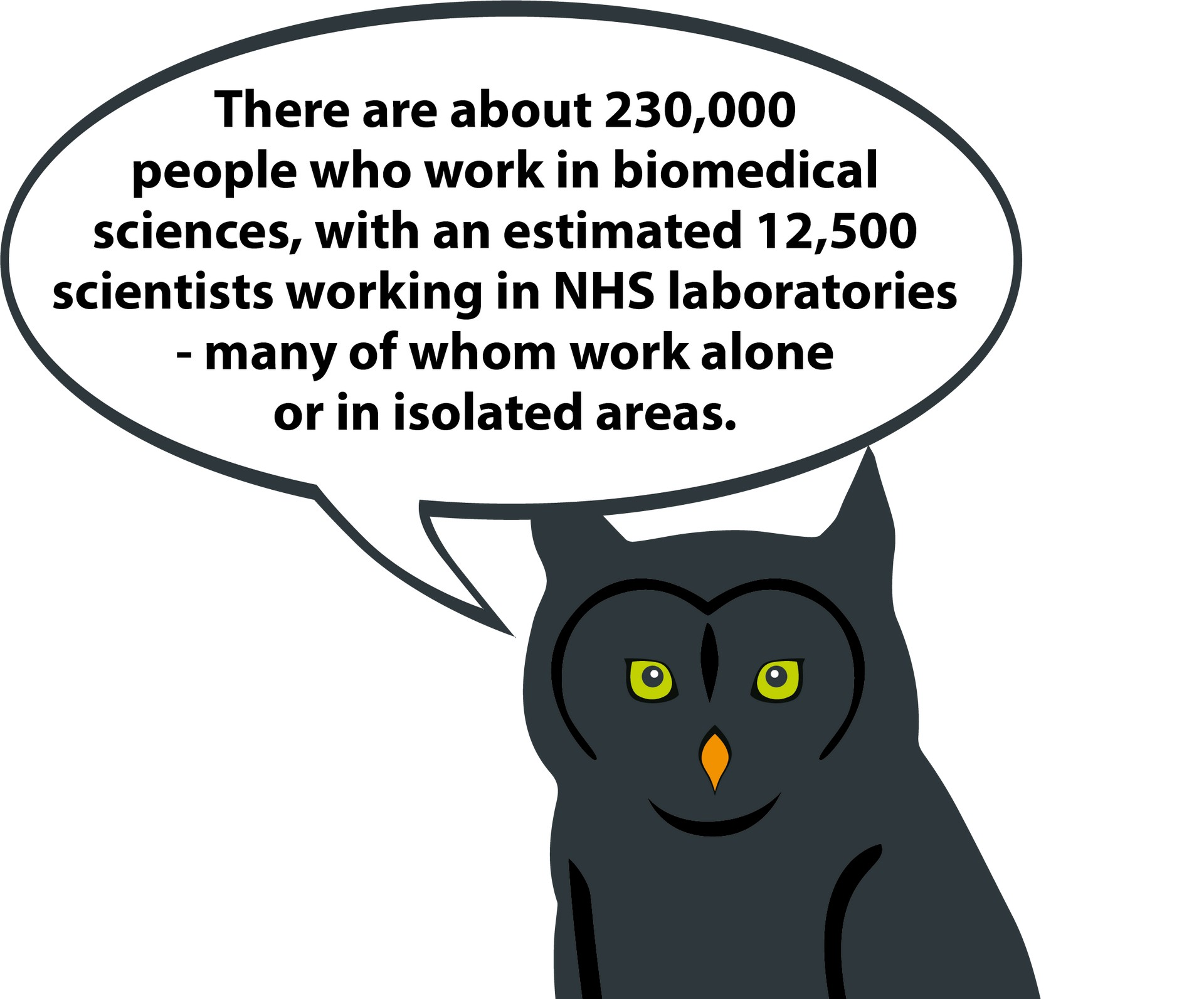Lone worker protection - Science and Bio workers