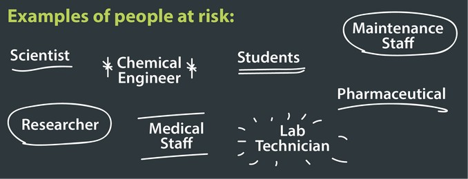 Example of people at risk include Scientist, Chemical Engineer, Pharmaceutical, Lab Technician, Medical Staff, Researcher, Students, Maintenance staff.