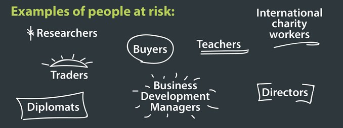 Example of people at risk include Buyers, Business Development Managers, Teachers, International charity workers, Traders, Directors, Diplomats, Researchers.