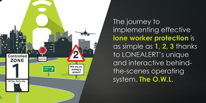 Why choosing the right Lone Worker provider is important